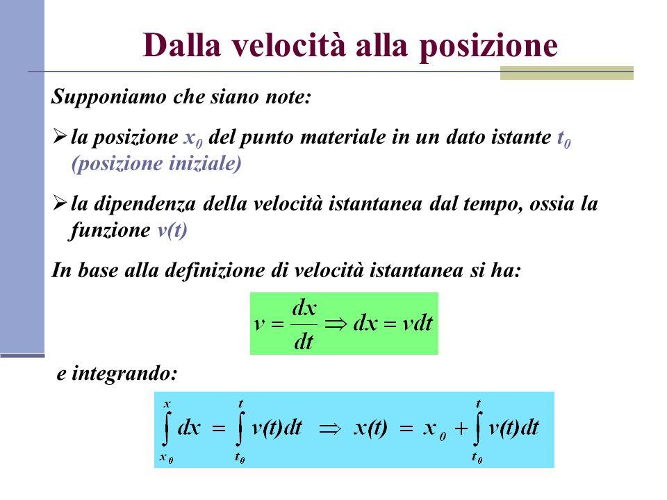Moto rettilineo uniforme Nel moto rettilineo uniforme la velocità istantanea è costante: Si può dunque ricavare la legge oraria del moto: t t0t0 x0x0 x t t0t0 v v