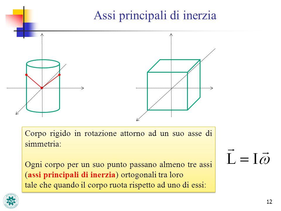 12 Corpo rigido in rotazione attorno ad un suo asse di simmetria: Ogni corpo per un suo punto passano almeno tre assi (assi principali di inerzia) ort