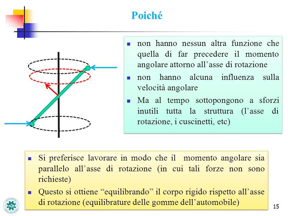 15 non hanno nessun altra funzione che quella di far precedere il momento angolare attorno allasse di rotazione non hanno alcuna influenza sulla veloc