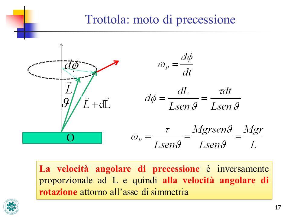 Trottola: moto di precessione 17 O La velocità angolare di precessione è inversamente proporzionale ad L e quindi alla velocità angolare di rotazione