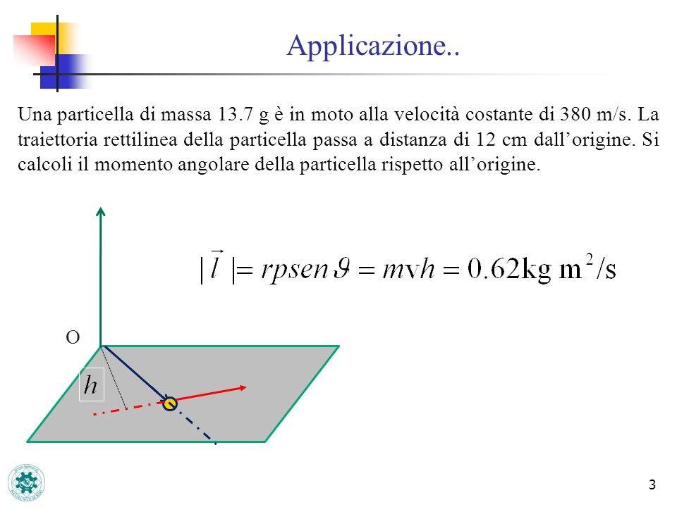 Applicazione.. 3 O Una particella di massa 13.7 g è in moto alla velocità costante di 380 m/s. La traiettoria rettilinea della particella passa a dist