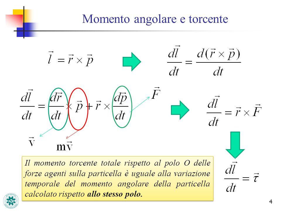 5 Momento angolare e torcente Per un sistema di particelle il momento L rispetto al polo O: Scelto O, come origine del sistema di riferimento cartesiano: La variazione temporale del momento angolare di un sistema di particelle è uguale al momento torcente totale dovuto alle forze che agiscono sulle particelle del sistema.