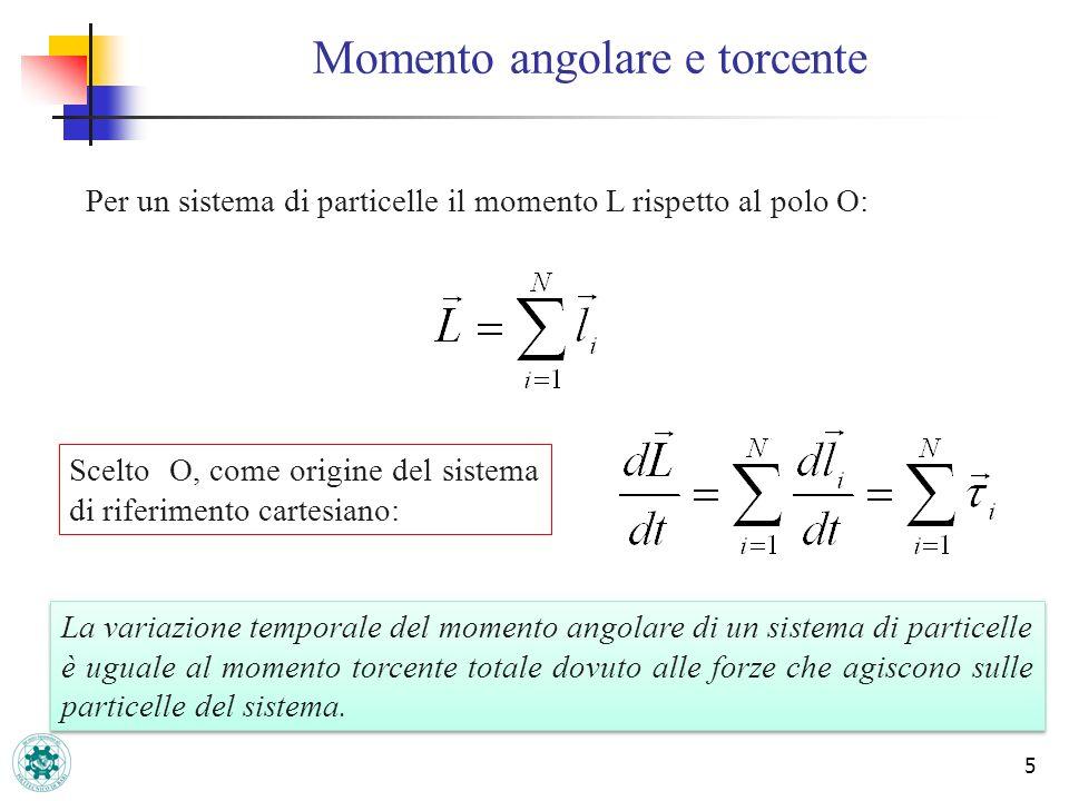 6 Momento angolare e torcente Per la III legge di Newton: il momento torcente totale delle forze interne è nullo: Il momento torcente totale dovuto alle forze esterne che agiscono su un sistema di particelle è uguale alla variazione temporale del momento angolare di un sistema stesso, entrambi calcolati rispetto al medesimo polo fisso nel sistema di riferimento inerziale scelto per studiare il moto.