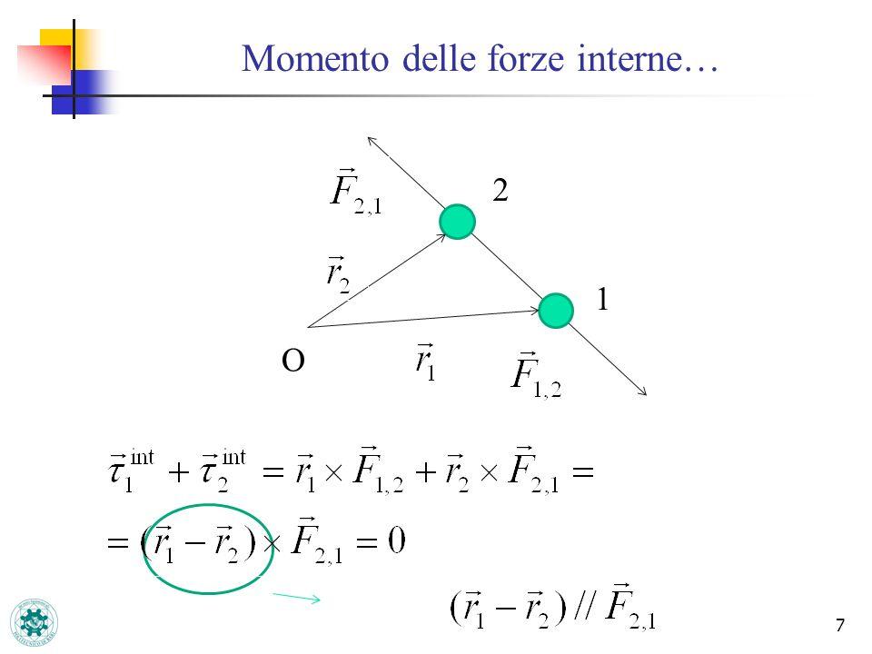 Conservazione del momento angolare 8 Se Se il momento totale delle forze esterne agenti su un sistema di particelle è nullo, il momento angolare tot.