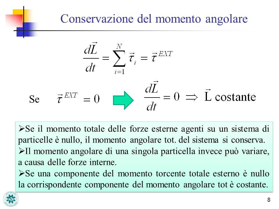 9 Consideriamo un sistema di punti materiali, rigido, in rotazione attorno allasse z con velocità angolare.
