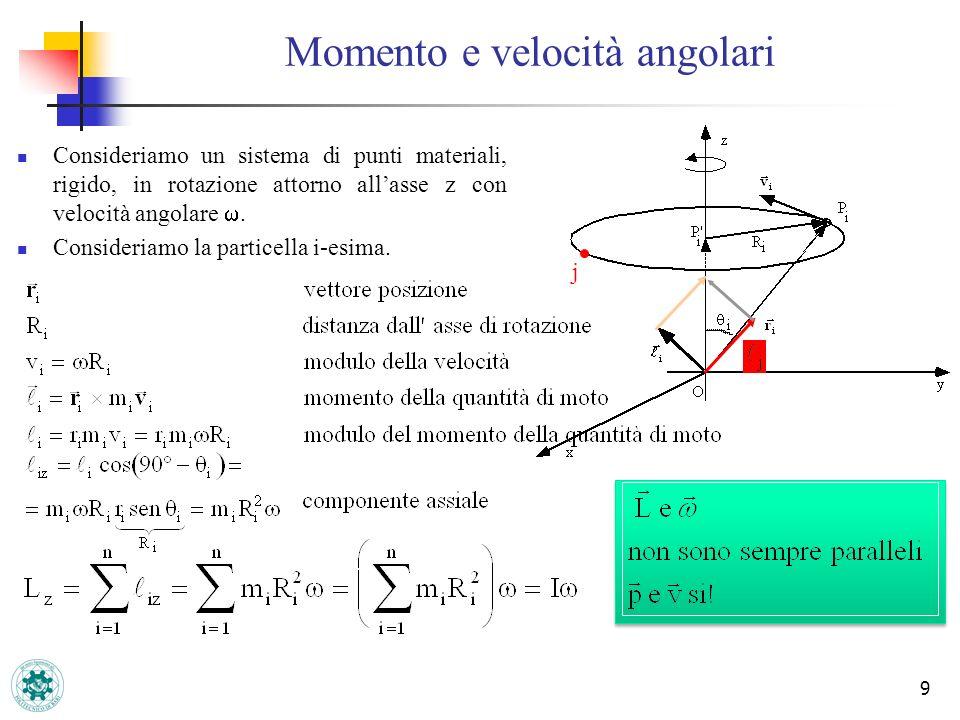 9 Consideriamo un sistema di punti materiali, rigido, in rotazione attorno allasse z con velocità angolare. Consideriamo la particella i-esima. j Mome