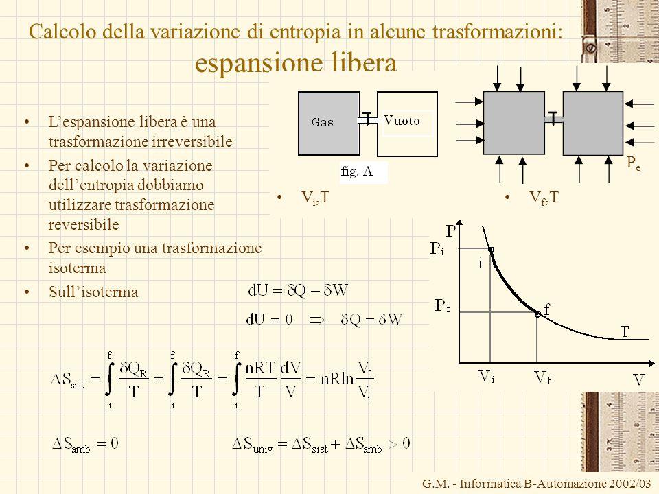 G.M. - Informatica B-Automazione 2002/03 Calcolo della variazione di entropia in alcune trasformazioni: espansione libera PePe V i,TV f,T Lespansione