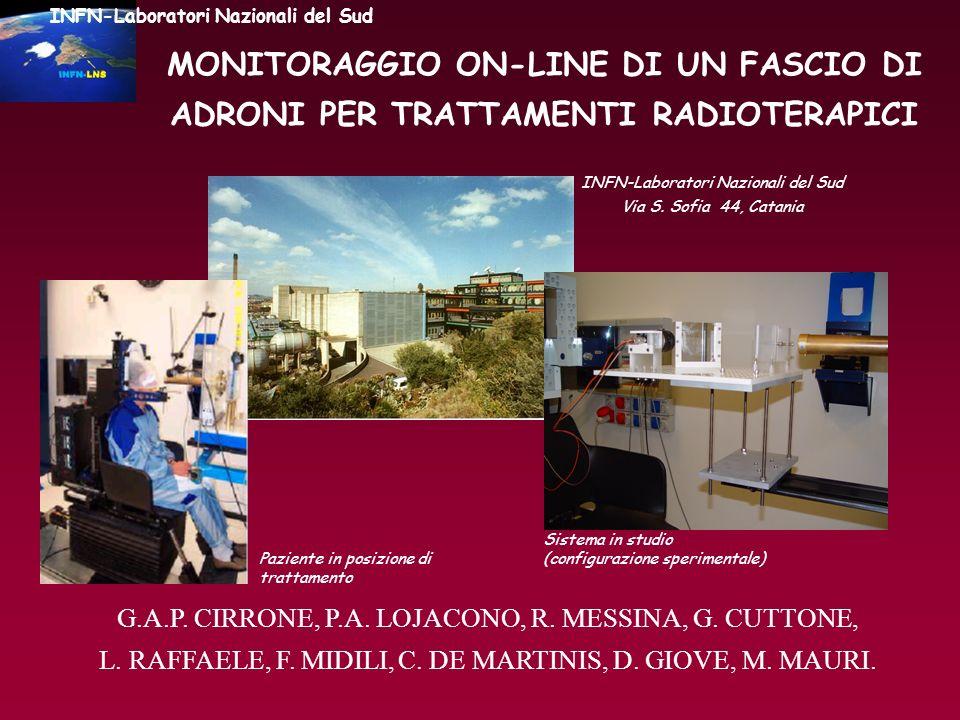 MONITORAGGIO ON-LINE DI UN FASCIO DI ADRONI PER TRATTAMENTI RADIOTERAPICI G.A.P. CIRRONE, P.A. LOJACONO, R. MESSINA, G. CUTTONE, L. RAFFAELE, F. MIDIL