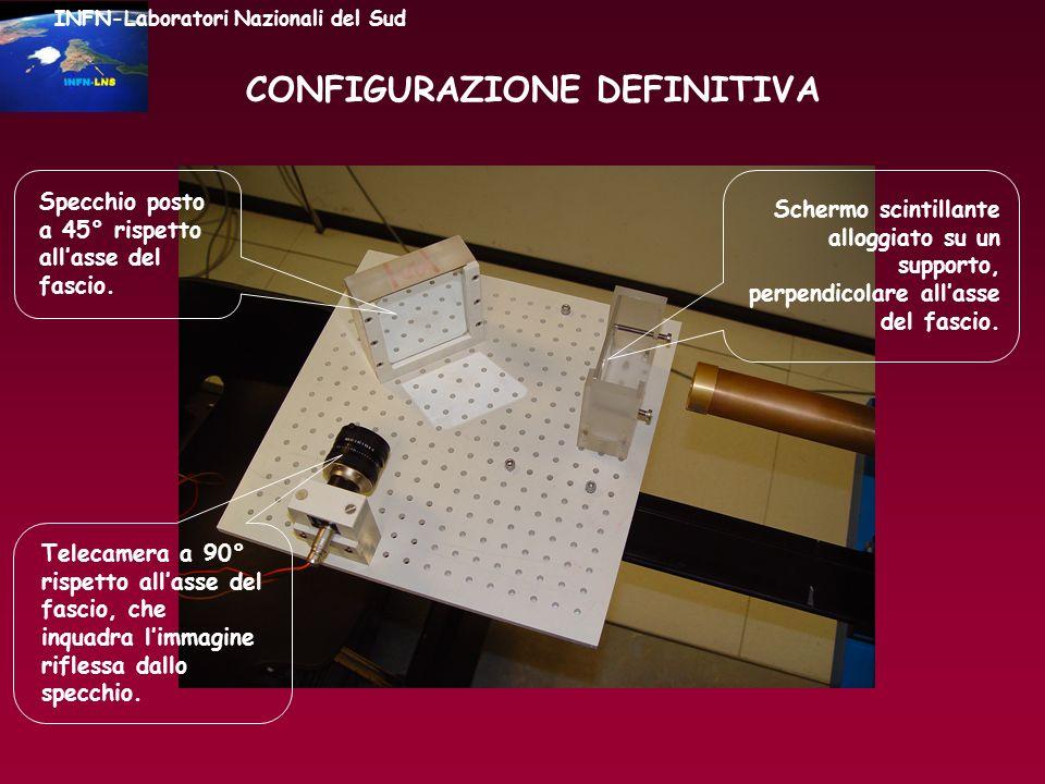 CONFIGURAZIONE DEFINITIVA Specchio posto a 45° rispetto allasse del fascio. Telecamera a 90° rispetto allasse del fascio, che inquadra limmagine rifle
