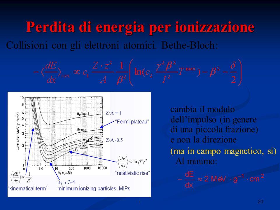 20i Perdita di energia per ionizzazione Collisioni con gli elettroni atomici.