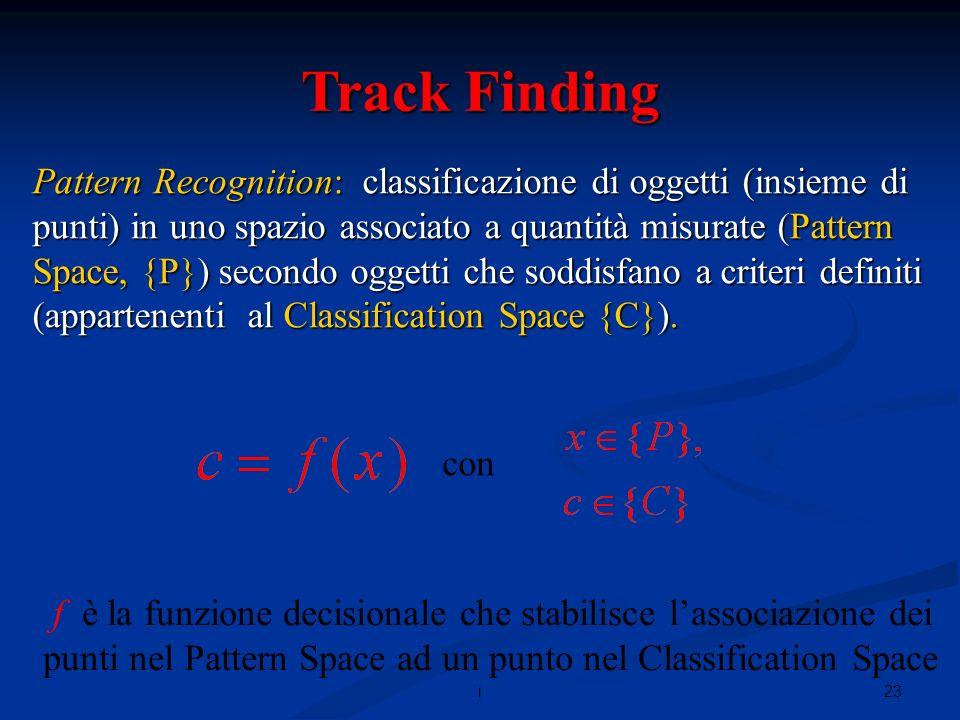 23i Track Finding Pattern Recognition: classificazione di oggetti (insieme di punti) in uno spazio associato a quantità misurate (Pattern Space, {P}) secondo oggetti che soddisfano a criteri definiti (appartenenti al Classification Space {C}).