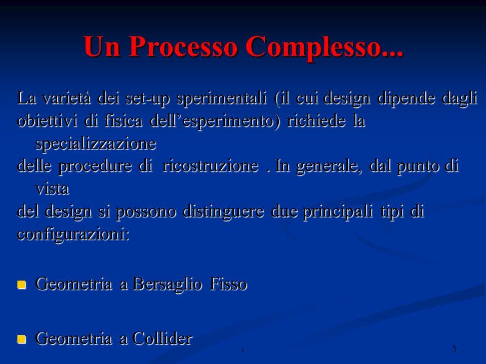 3i Un Processo Complesso...