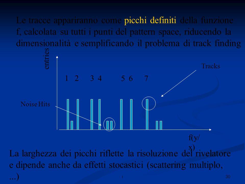 30i Le tracce appariranno come picchi definiti della funzione f, calcolata su tutti i punti del pattern space, riducendo la dimensionalità e semplificando il problema di track finding entries f(y/ x) 12 6 3 457 Noise Hits Tracks La larghezza dei picchi riflette la risoluzione del rivelatore e dipende anche da effetti stocastici (scattering multiplo,...)