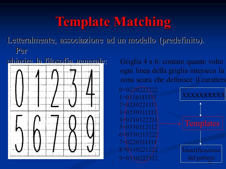 35i Template Matching Letteralmente, associazione ad un modello (predefinito).