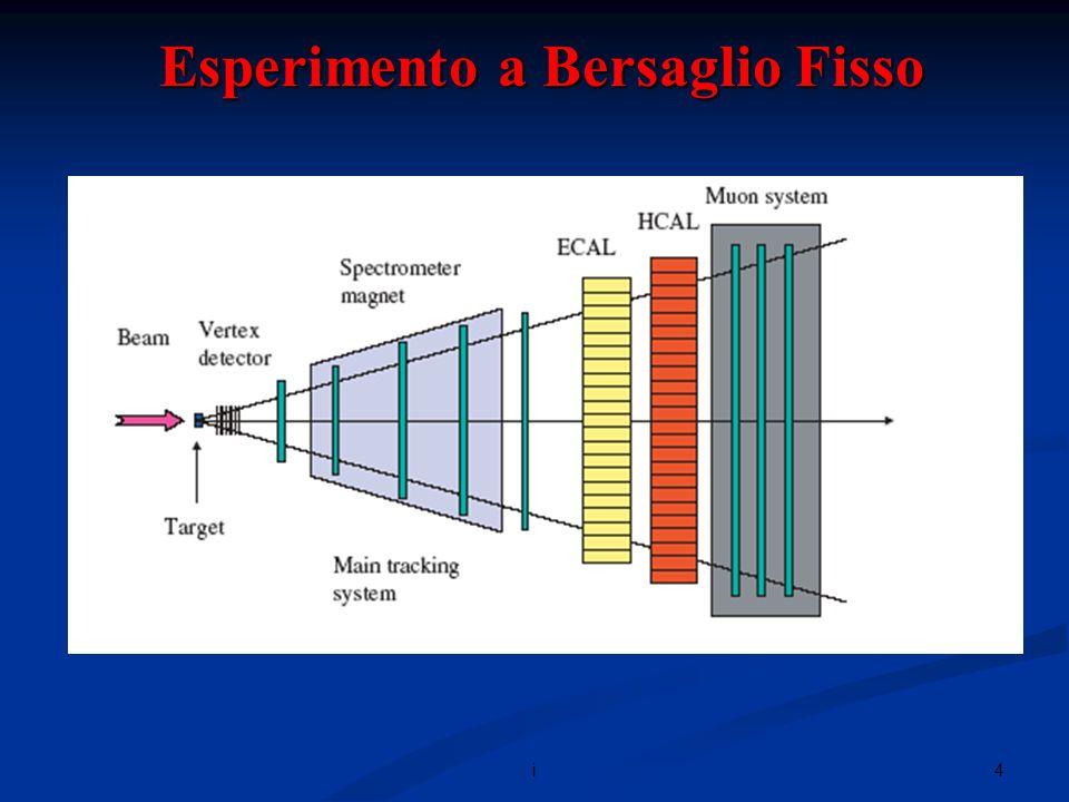 4i Esperimento a Bersaglio Fisso Esperimento a Bersaglio Fisso