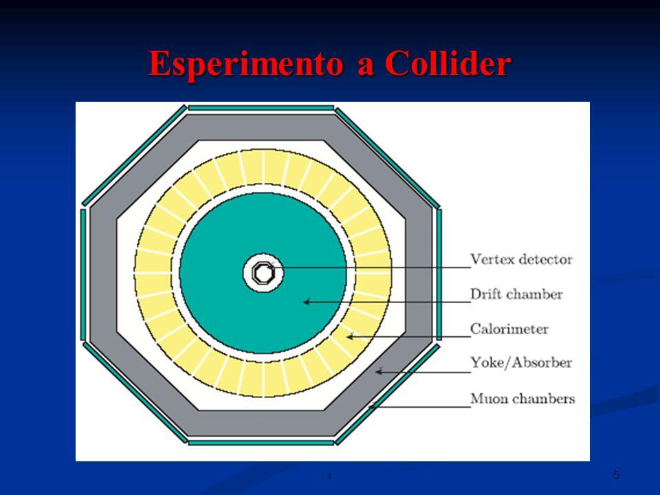 16i Ricostruzione di particelle cariche In presenza di un campo magnetico (misura dellimpulso e del segno della carica) la traiettoria è curvilinea, almeno in una regione del rivelatore In presenza di un campo magnetico (misura dellimpulso e del segno della carica) la traiettoria è curvilinea, almeno in una regione del rivelatore Lo scopo finale è determinare le proprietà delle tracce Lo scopo finale è determinare le proprietà delle tracce (i loro parametri): (i loro parametri): punto di produzione (parametro di impatto) punto di produzione (parametro di impatto) direzione direzione momento/carica momento/carica