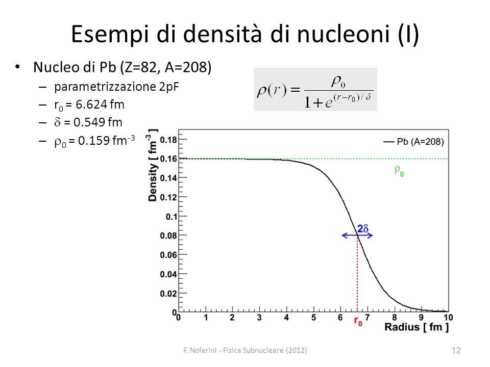 12 Esempi di densità di nucleoni (I) Nucleo di Pb (Z=82, A=208) – parametrizzazione 2pF – r 0 = 6.624 fm – = 0.549 fm – 0 = 0.159 fm -3 F. Noferini -