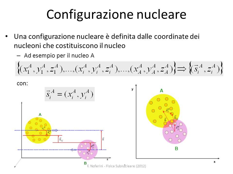 14 Configurazione nucleare Una configurazione nucleare è definita dalle coordinate dei nucleoni che costituiscono il nucleo – Ad esempio per il nucleo