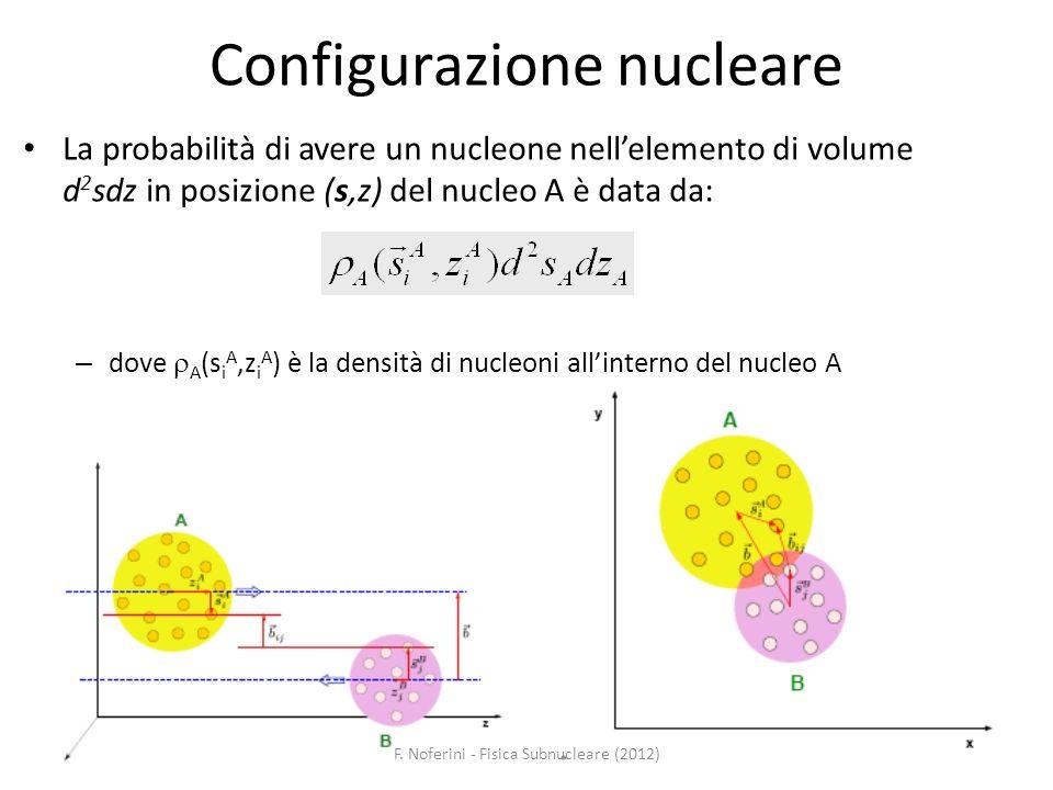 15 Configurazione nucleare La probabilità di avere un nucleone nellelemento di volume d 2 sdz in posizione (s,z) del nucleo A è data da: – dove A (s i