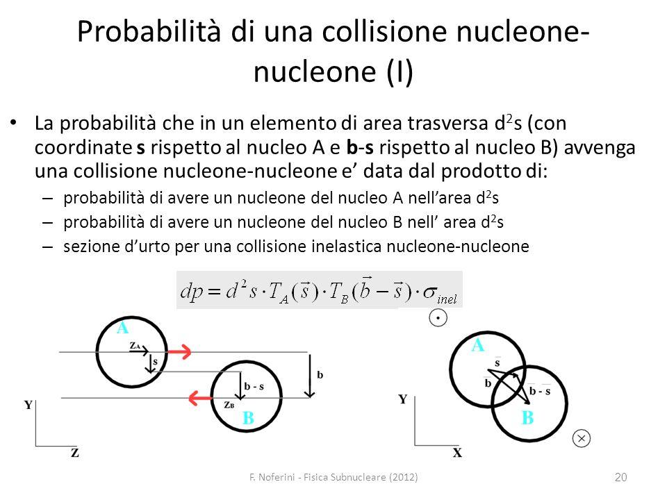 20 Probabilità di una collisione nucleone- nucleone (I) La probabilità che in un elemento di area trasversa d 2 s (con coordinate s rispetto al nucleo