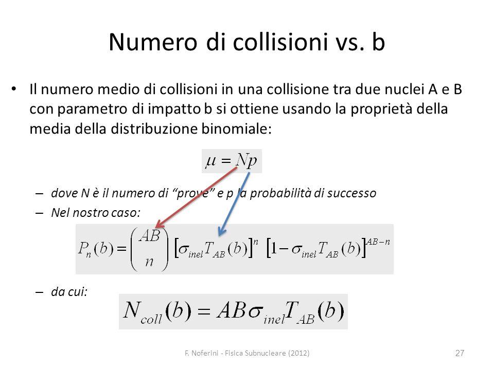 27 Numero di collisioni vs. b Il numero medio di collisioni in una collisione tra due nuclei A e B con parametro di impatto b si ottiene usando la pro
