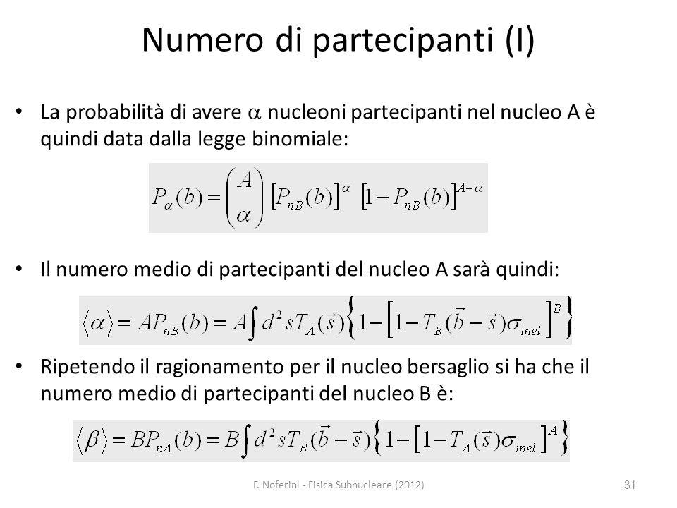 31 Numero di partecipanti (I) La probabilità di avere nucleoni partecipanti nel nucleo A è quindi data dalla legge binomiale: Il numero medio di parte