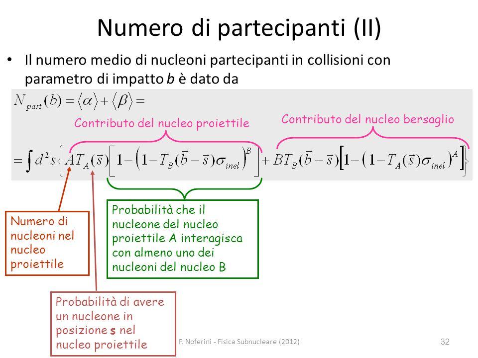 32 Numero di partecipanti (II) Il numero medio di nucleoni partecipanti in collisioni con parametro di impatto b è dato da Numero di nucleoni nel nucl