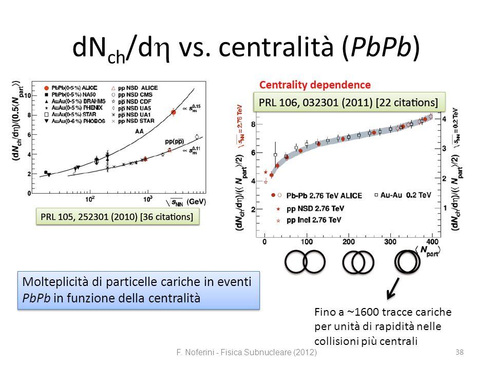 dN ch /d vs. centralità (PbPb) F. Noferini - Fisica Subnucleare (2012) 38 Molteplicità di particelle cariche in eventi PbPb in funzione della centrali