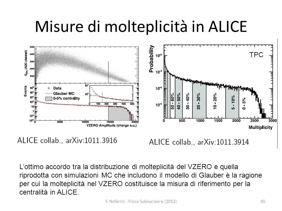 Misure di molteplicità in ALICE F. Noferini - Fisica Subnucleare (2012)45 TPC Lottimo accordo tra la distribuzione di molteplicità del VZERO e quella