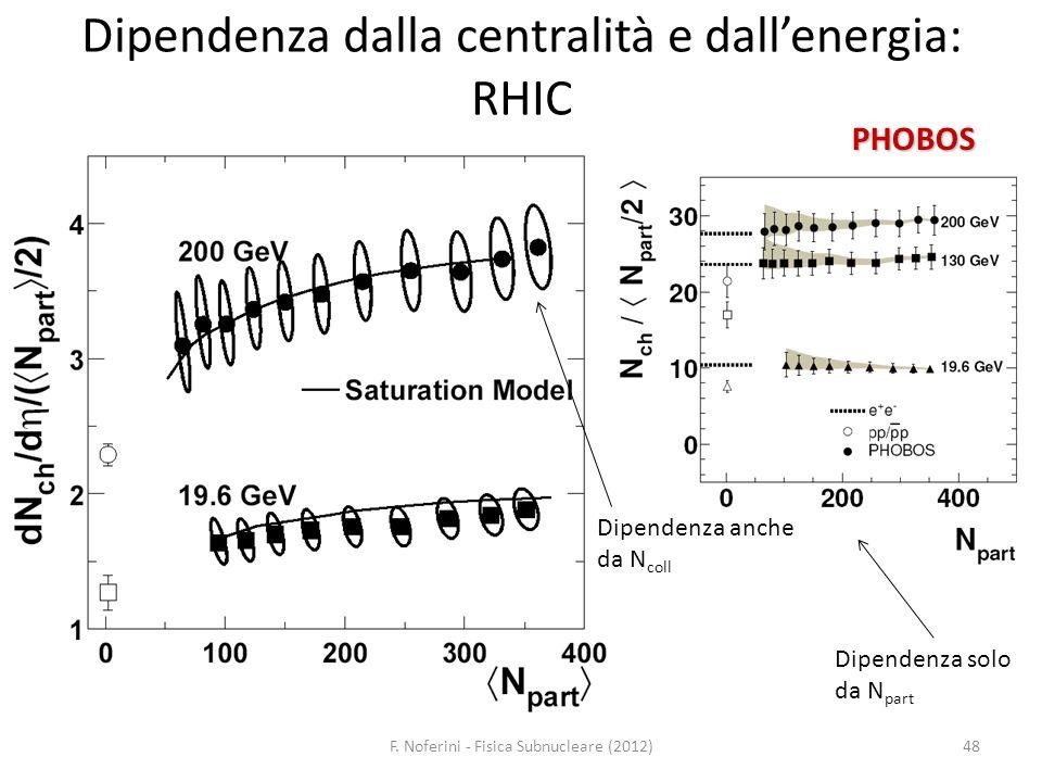 PHOBOS Dipendenza dalla centralità e dallenergia: RHIC 48F. Noferini - Fisica Subnucleare (2012) Dipendenza solo da N part Dipendenza anche da N coll