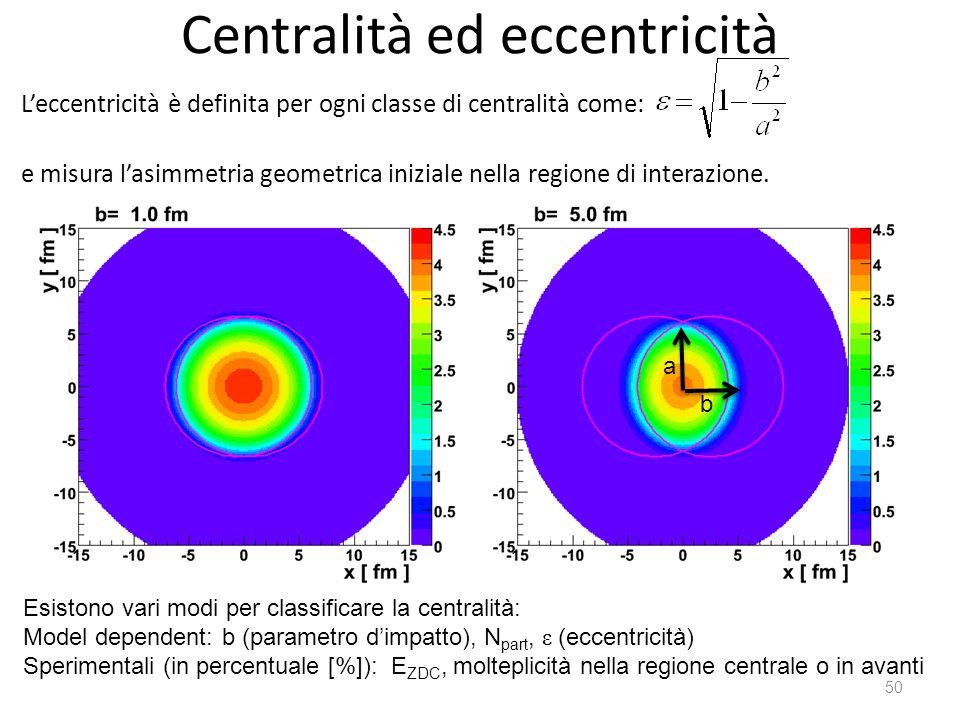 50 Centralità ed eccentricità Leccentricità è definita per ogni classe di centralità come: e misura lasimmetria geometrica iniziale nella regione di i