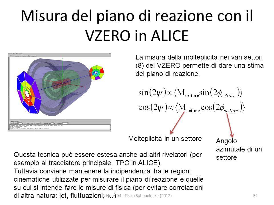 Misura del piano di reazione con il VZERO in ALICE F. Noferini - Fisica Subnucleare (2012)52 La misura della molteplicità nei vari settori (8) del VZE