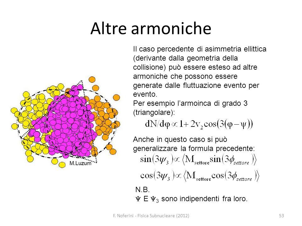 Altre armoniche F. Noferini - Fisica Subnucleare (2012)53 Il caso percedente di asimmetria ellittica (derivante dalla geometria della collisione) può