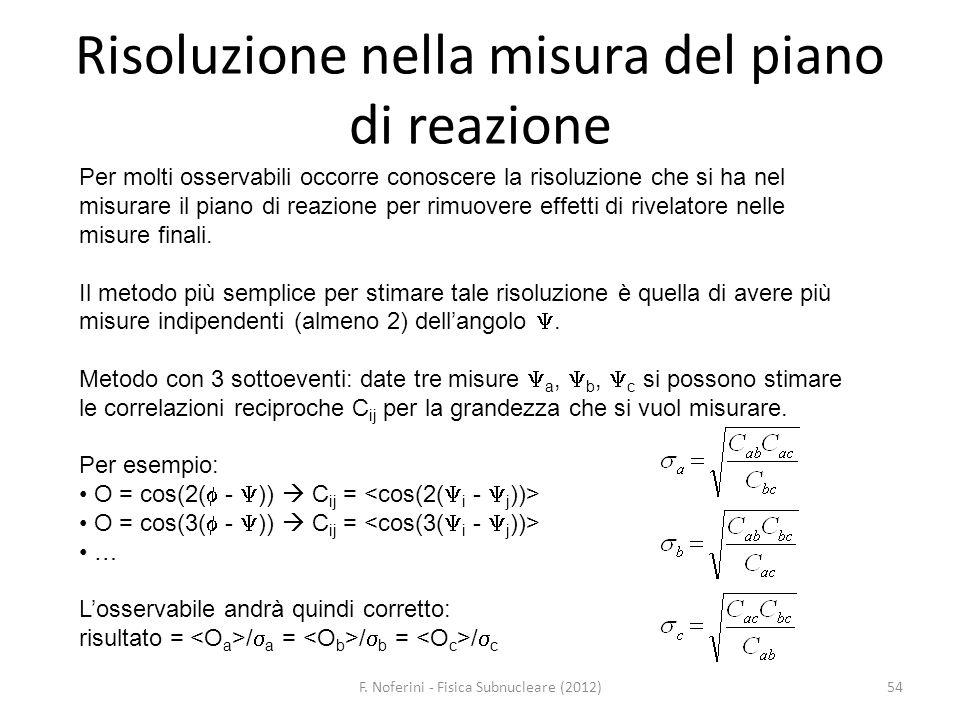Risoluzione nella misura del piano di reazione F. Noferini - Fisica Subnucleare (2012)54 Per molti osservabili occorre conoscere la risoluzione che si
