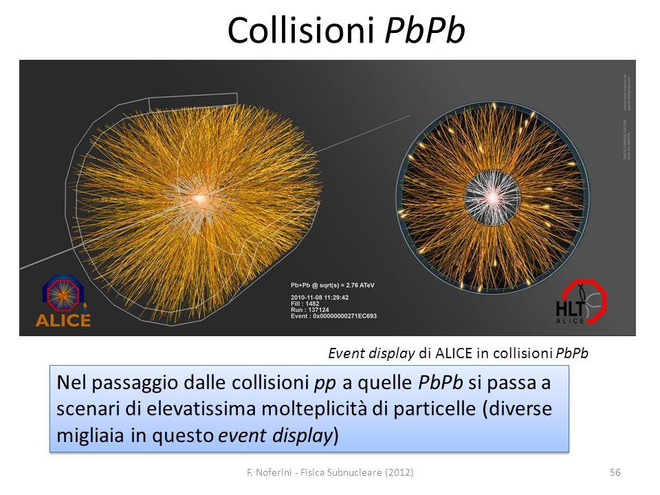 Collisioni PbPb F. Noferini - Fisica Subnucleare (2012)56 Event display di ALICE in collisioni PbPb Nel passaggio dalle collisioni pp a quelle PbPb si