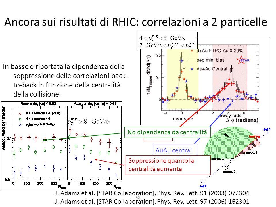 58 Ancora sui risultati di RHIC: correlazioni a 2 particelle In basso è riportata la dipendenza della soppressione delle correlazioni back- to-back in
