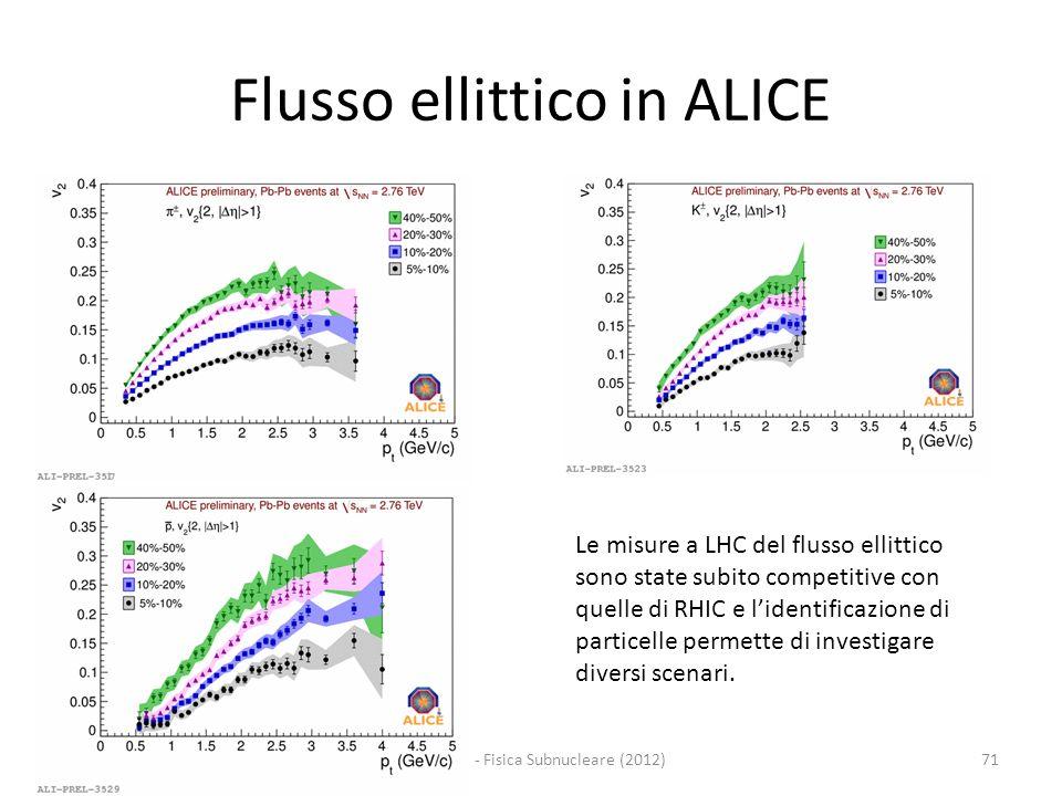 Flusso ellittico in ALICE F. Noferini - Fisica Subnucleare (2012)71 Le misure a LHC del flusso ellittico sono state subito competitive con quelle di R