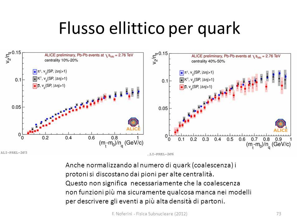 Flusso ellittico per quark F. Noferini - Fisica Subnucleare (2012)73 Anche normalizzando al numero di quark (coalescenza) i protoni si discostano dai