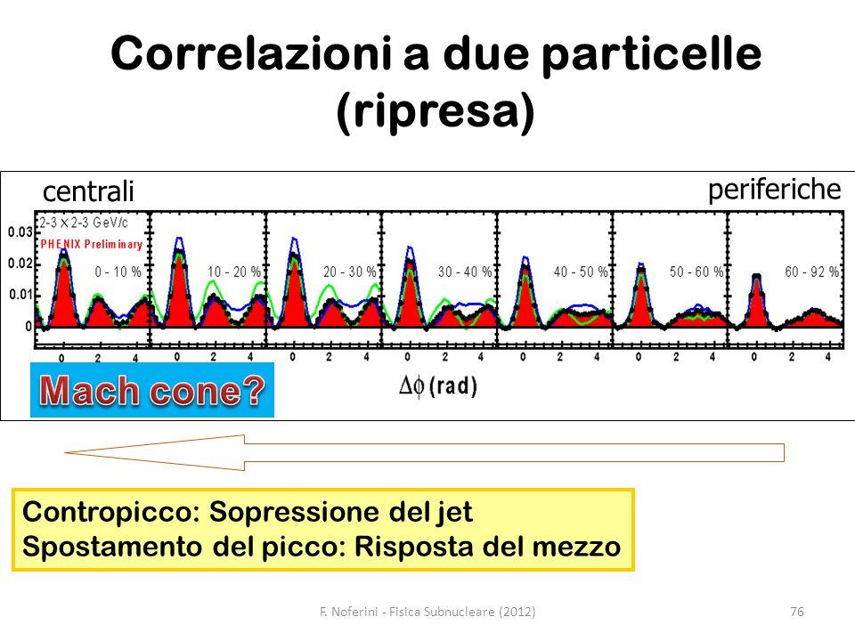 76 periferiche centrali Correlazioni a due particelle (ripresa) Contropicco: Sopressione del jet Spostamento del picco: Risposta del mezzo F. Noferini