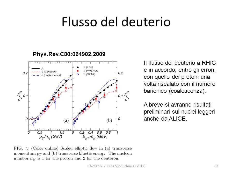 Flusso del deuterio F. Noferini - Fisica Subnucleare (2012)82 Phys.Rev.C80:064902,2009 Il flusso del deuterio a RHIC è in accordo, entro gli errori, c