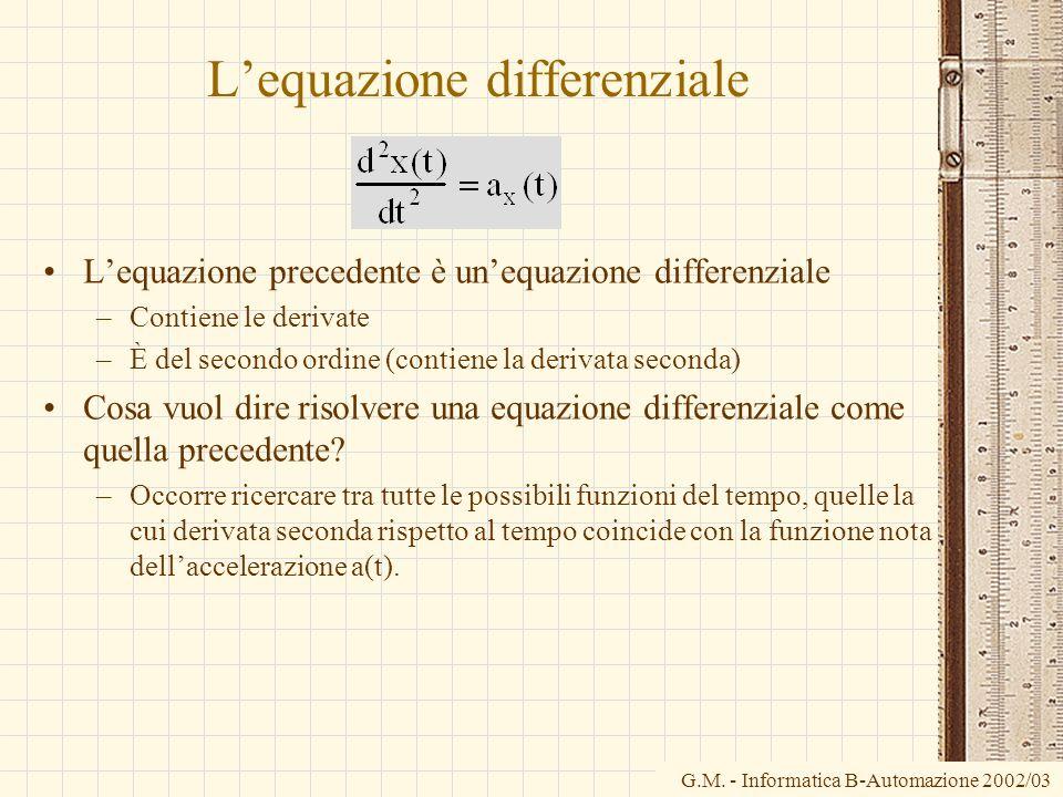 G.M. - Informatica B-Automazione 2002/03 Lequazione differenziale Lequazione precedente è unequazione differenziale –Contiene le derivate –È del secon