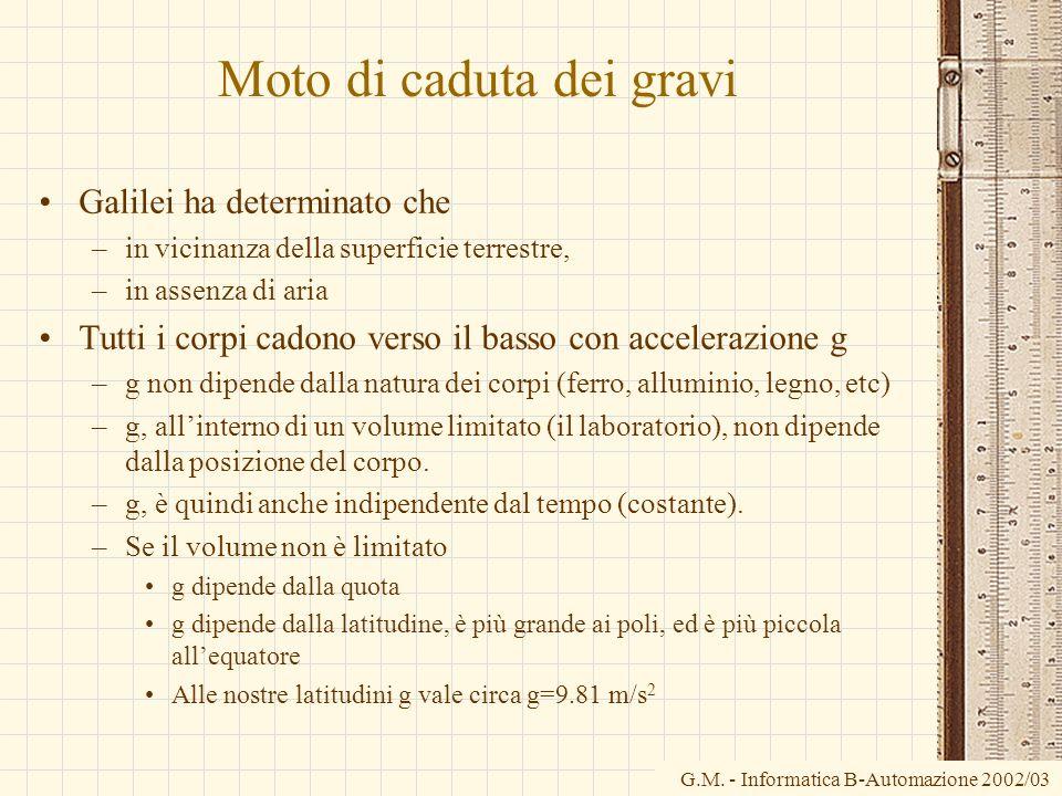 G.M. - Informatica B-Automazione 2002/03 Moto di caduta dei gravi Galilei ha determinato che –in vicinanza della superficie terrestre, –in assenza di