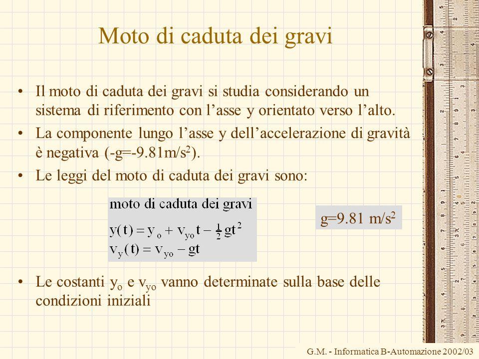 G.M. - Informatica B-Automazione 2002/03 Moto di caduta dei gravi Il moto di caduta dei gravi si studia considerando un sistema di riferimento con las