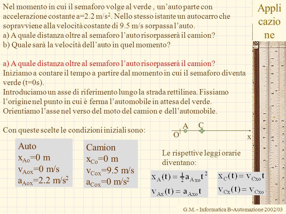 G.M. - Informatica B-Automazione 2002/03 Appli cazio ne Nel momento in cui il semaforo volge al verde, unauto parte con accelerazione costante a=2.2 m