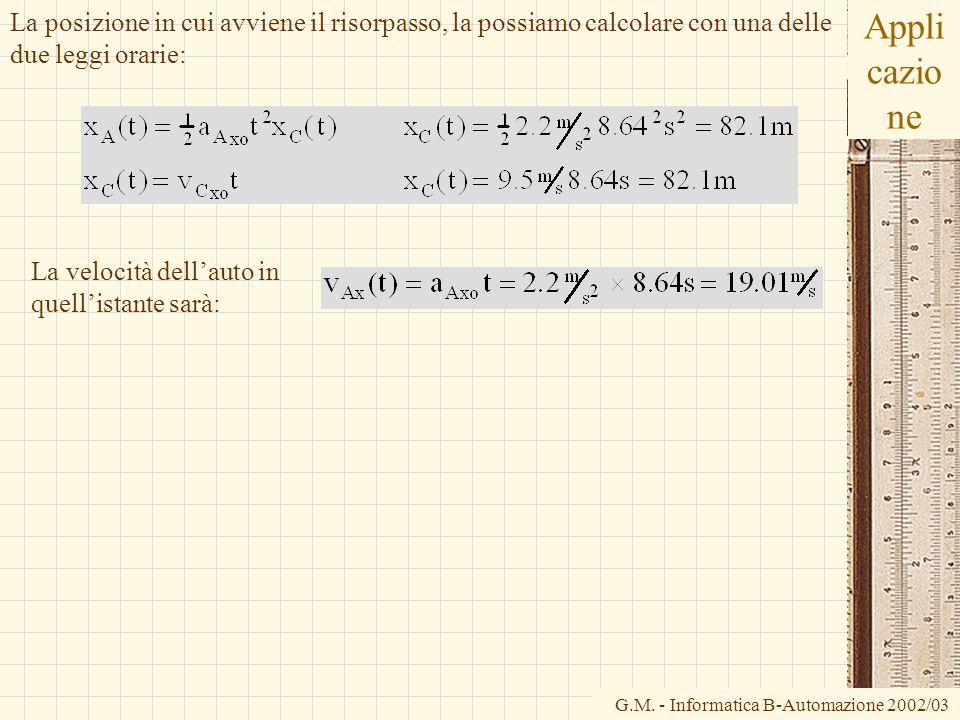 G.M. - Informatica B-Automazione 2002/03 Appli cazio ne La posizione in cui avviene il risorpasso, la possiamo calcolare con una delle due leggi orari