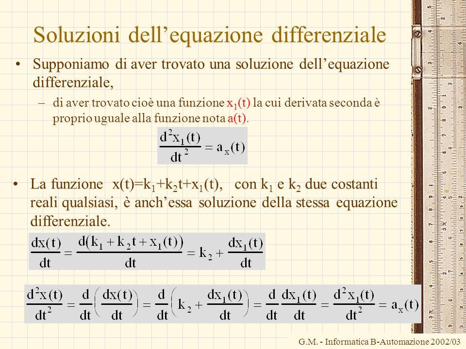 G.M. - Informatica B-Automazione 2002/03 Soluzioni dellequazione differenziale Supponiamo di aver trovato una soluzione dellequazione differenziale, –
