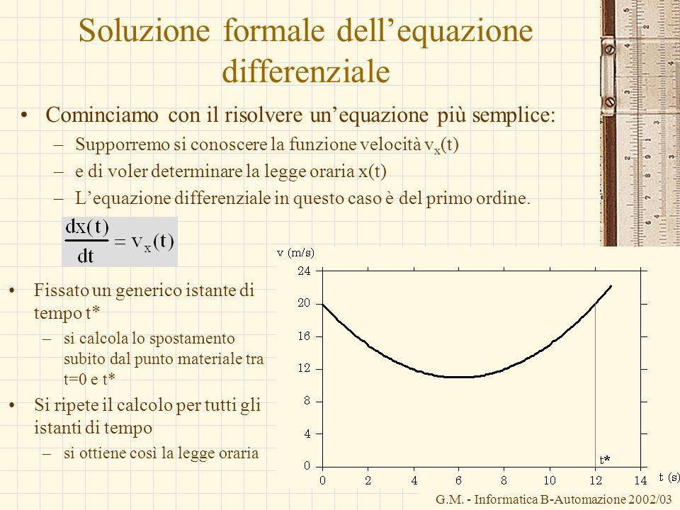 G.M. - Informatica B-Automazione 2002/03 Soluzione formale dellequazione differenziale Cominciamo con il risolvere unequazione più semplice: –Supporre
