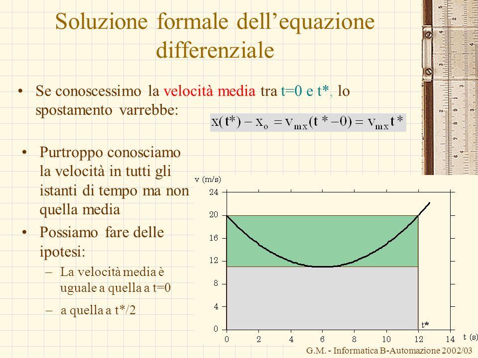 G.M. - Informatica B-Automazione 2002/03 Soluzione formale dellequazione differenziale Se conoscessimo la velocità media tra t=0 e t*, lo spostamento