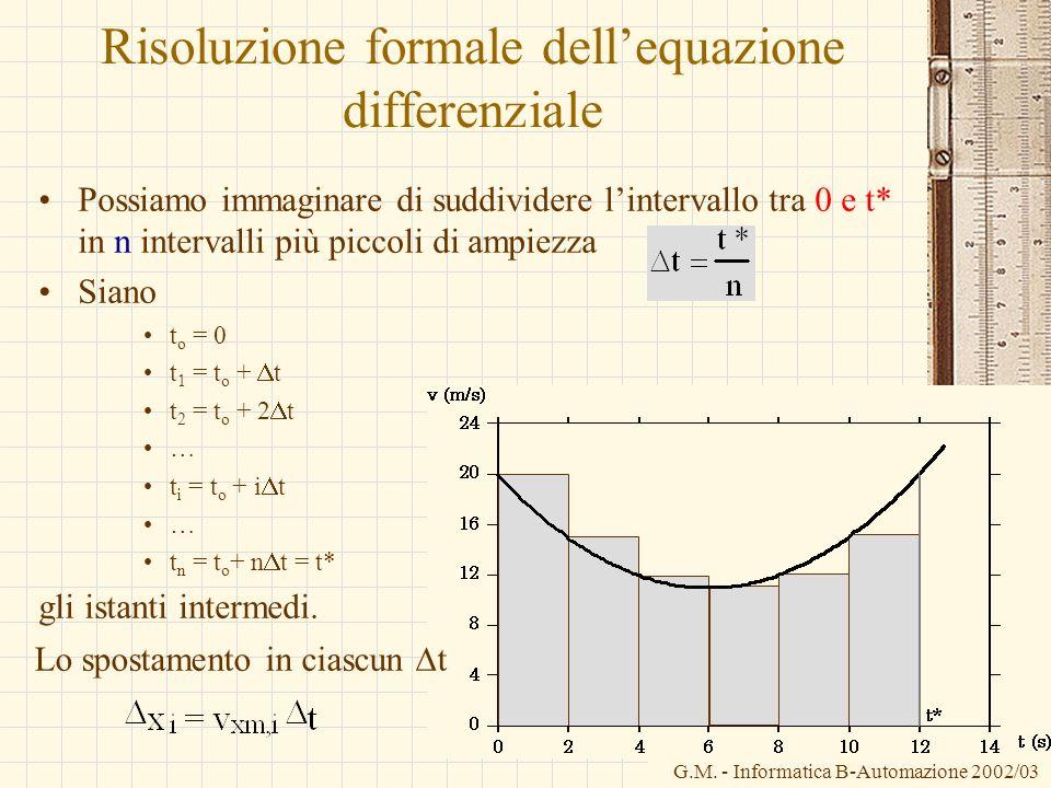 G.M. - Informatica B-Automazione 2002/03 Risoluzione formale dellequazione differenziale Possiamo immaginare di suddividere lintervallo tra 0 e t* in