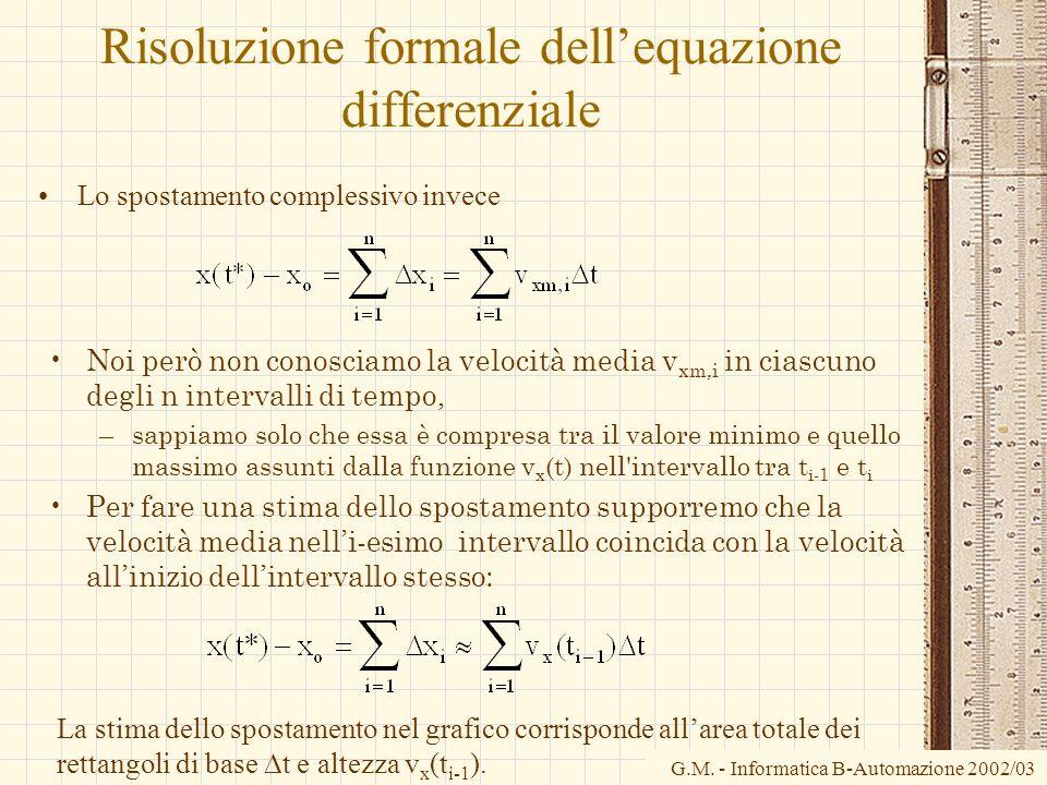 G.M. - Informatica B-Automazione 2002/03 Risoluzione formale dellequazione differenziale Lo spostamento complessivo invece Noi però non conosciamo la